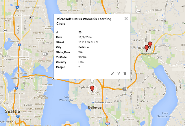 Quest milestone 55 – SMSG Women's Learning Circle