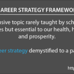 Career Strategy Demystified to One Page